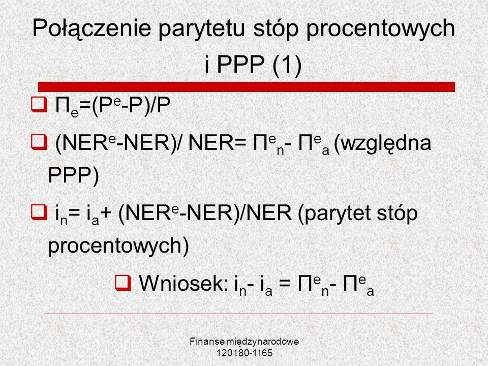 Finanse międzynarodowe 120180-1165 Połączenie parytetu stóp procentowych i PPP (1) Π e =(P e -P)/P (NER e -NER)/ NER= Π e n - Π e a (względna PPP) i n