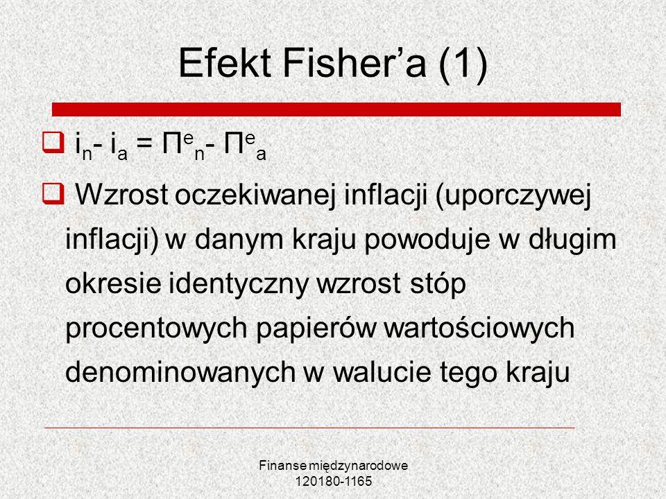 Finanse międzynarodowe 120180-1165 Efekt Fishera (1) i n - i a = Π e n - Π e a Wzrost oczekiwanej inflacji (uporczywej inflacji) w danym kraju powoduj