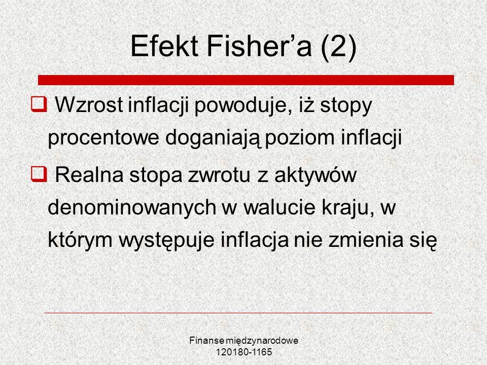 Finanse międzynarodowe 120180-1165 Efekt Fishera (2) Wzrost inflacji powoduje, iż stopy procentowe doganiają poziom inflacji Realna stopa zwrotu z akt