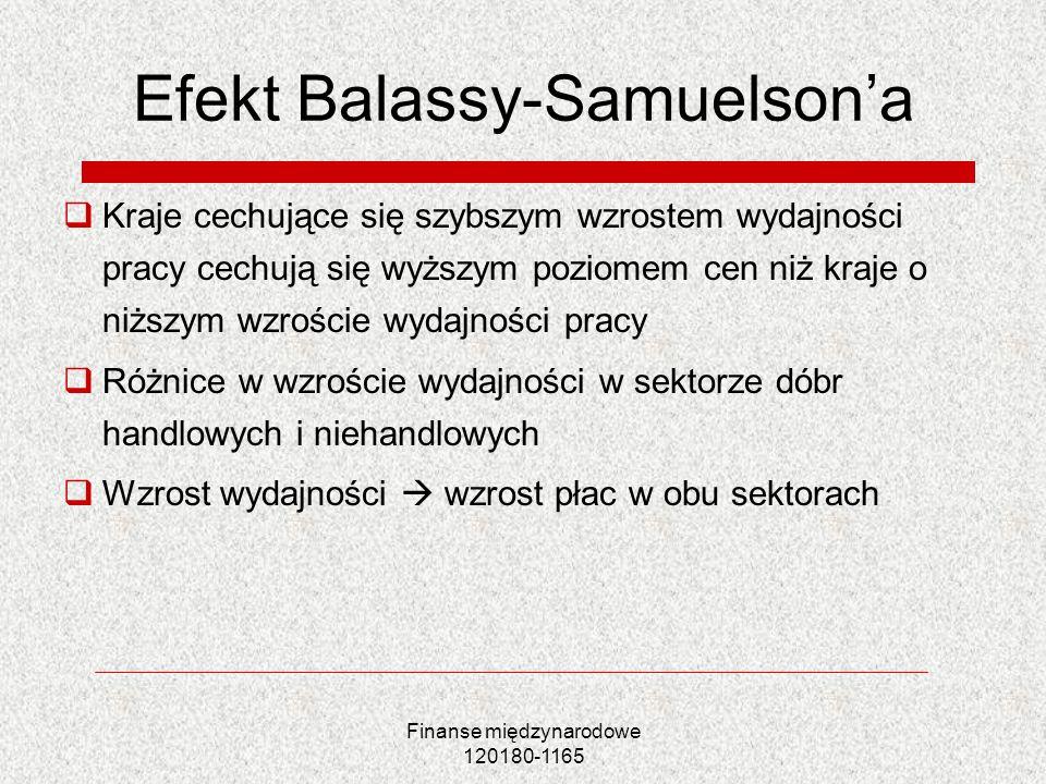 Finanse międzynarodowe 120180-1165 Efekt Balassy-Samuelsona Kraje cechujące się szybszym wzrostem wydajności pracy cechują się wyższym poziomem cen ni