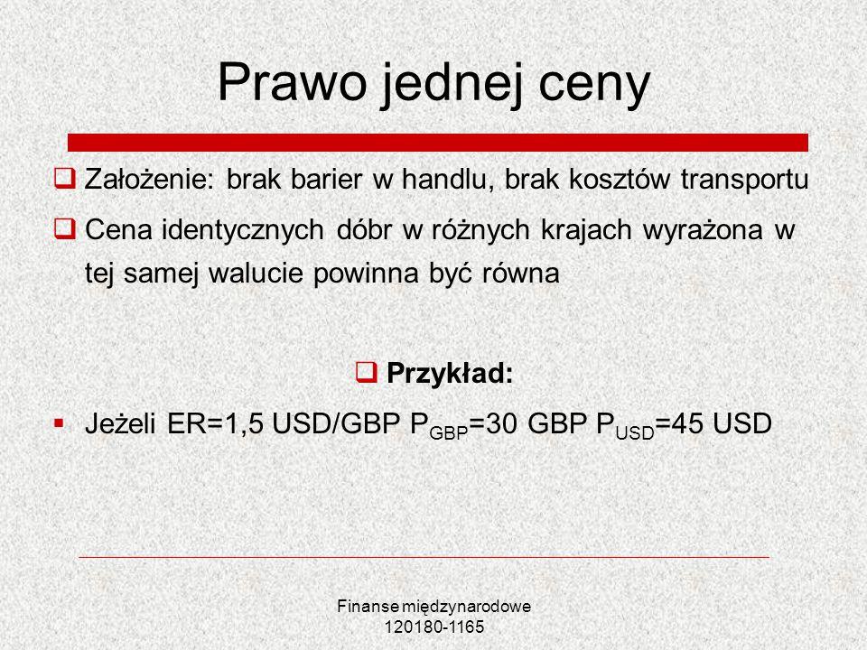 Finanse międzynarodowe 120180-1165 Prawo jednej ceny Założenie: brak barier w handlu, brak kosztów transportu Cena identycznych dóbr w różnych krajach