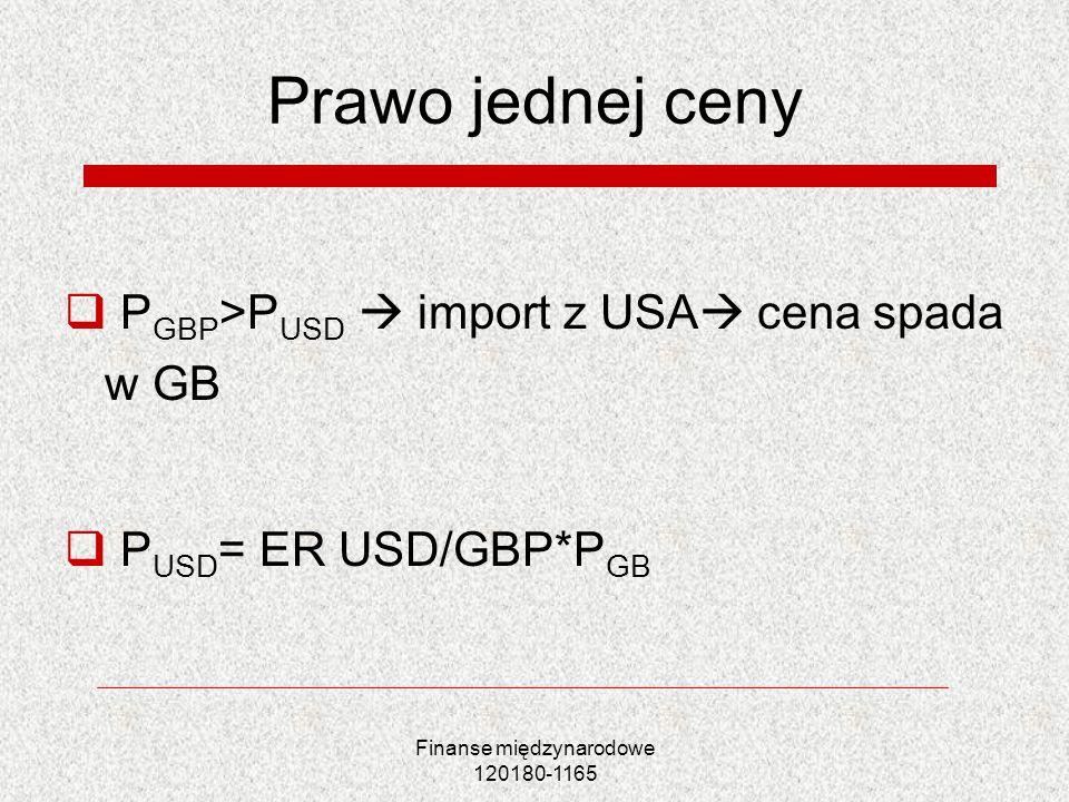 Finanse międzynarodowe 120180-1165 Teoria parytetu siły nabywczej (PPP)(1) Siła nabywcza waluty odzwierciedla się w nominalnej cenie referencyjnego koszyka dóbr