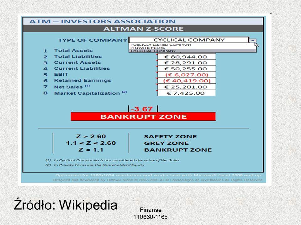 Źródło: Wikipedia Finanse 110630-1165