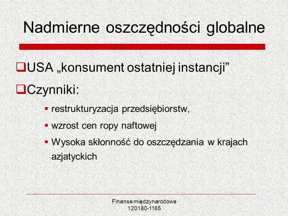 Finanse międzynarodowe 120180-1165 Nadmierne oszczędności globalne USA konsument ostatniej instancji Czynniki: restrukturyzacja przedsiębiorstw, wzros