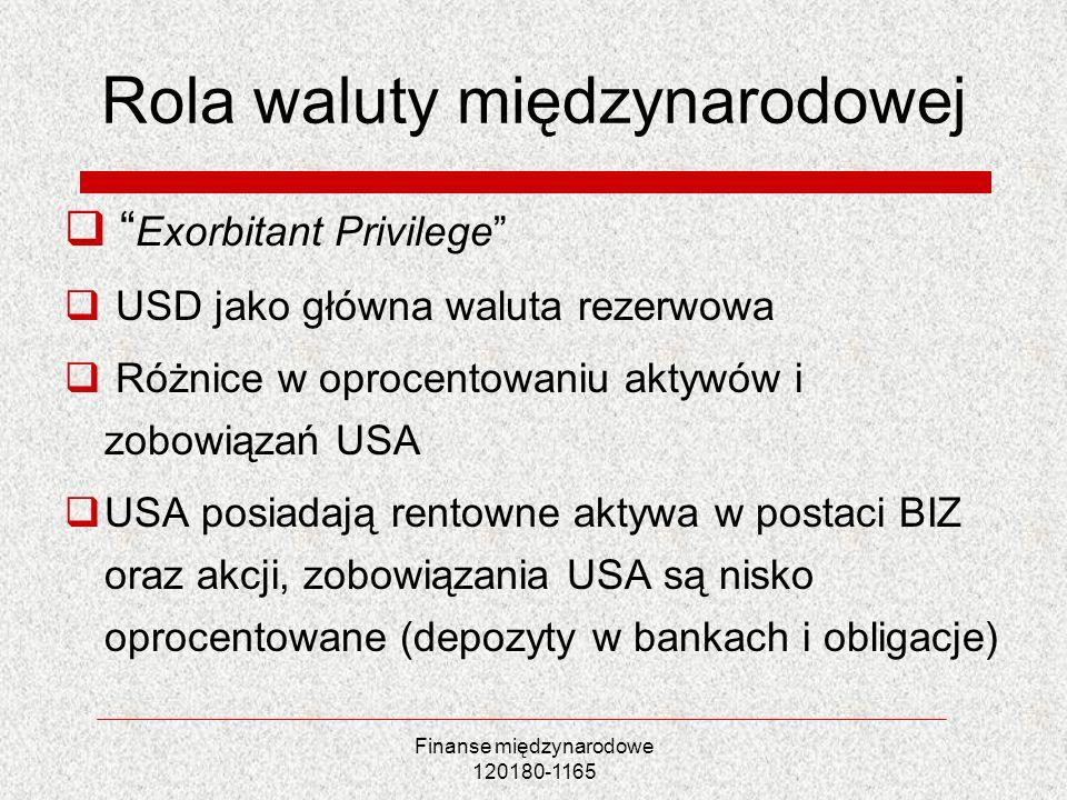 Finanse międzynarodowe 120180-1165 Rola waluty międzynarodowej Exorbitant Privilege USD jako główna waluta rezerwowa Różnice w oprocentowaniu aktywów