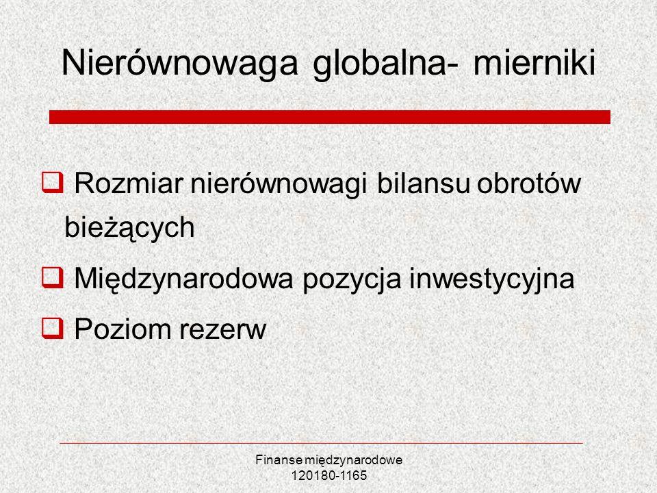 Finanse międzynarodowe 120180-1165 Nierównowaga globalna- mierniki Rozmiar nierównowagi bilansu obrotów bieżących Międzynarodowa pozycja inwestycyjna