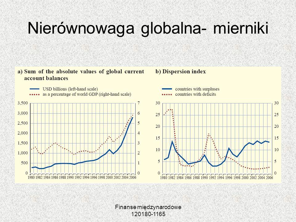Finanse międzynarodowe 120180-1165 Nierównowaga globalna- mierniki