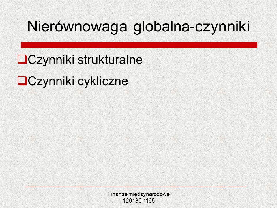 Finanse międzynarodowe 120180-1165 Nierównowaga globalna-czynniki Czynniki strukturalne Czynniki cykliczne