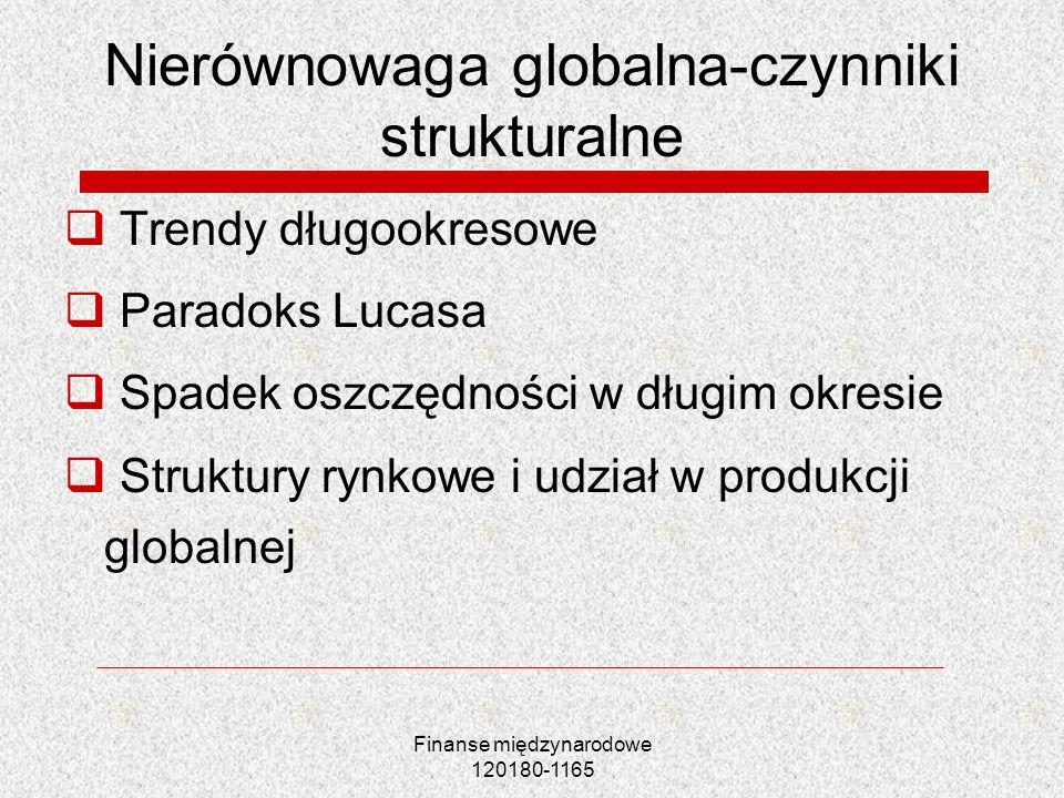 Finanse międzynarodowe 120180-1165 Nierównowaga globalna-czynniki strukturalne Trendy długookresowe Paradoks Lucasa Spadek oszczędności w długim okres
