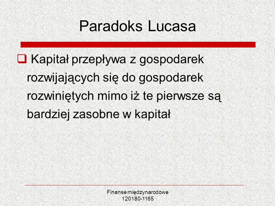 Finanse międzynarodowe 120180-1165 Paradoks Lucasa Kapitał przepływa z gospodarek rozwijających się do gospodarek rozwiniętych mimo iż te pierwsze są