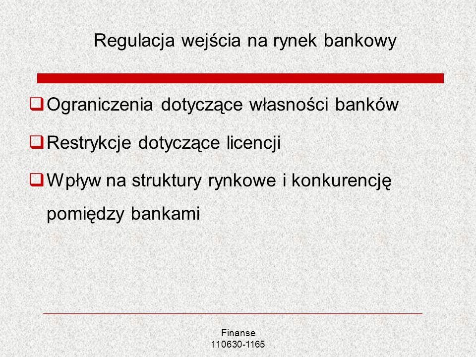 Regulacja wejścia na rynek bankowy Ograniczenia dotyczące własności banków Restrykcje dotyczące licencji Wpływ na struktury rynkowe i konkurencję pomi
