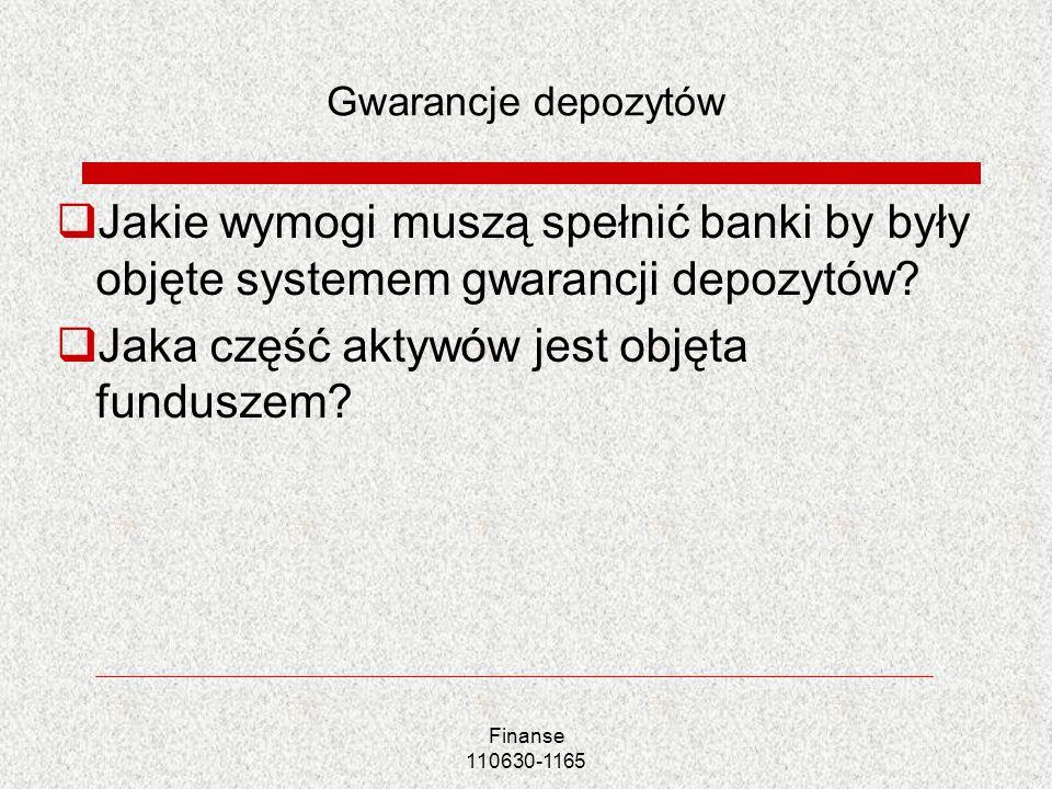 Finanse 110630-1165 Gwarancje depozytów Jakie wymogi muszą spełnić banki by były objęte systemem gwarancji depozytów? Jaka część aktywów jest objęta f