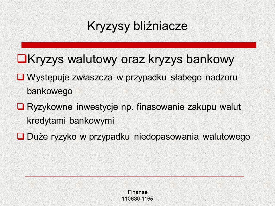 Finanse 110630-1165 Kryzysy bliźniacze Kryzys walutowy oraz kryzys bankowy Występuje zwłaszcza w przypadku słabego nadzoru bankowego Ryzykowne inwesty