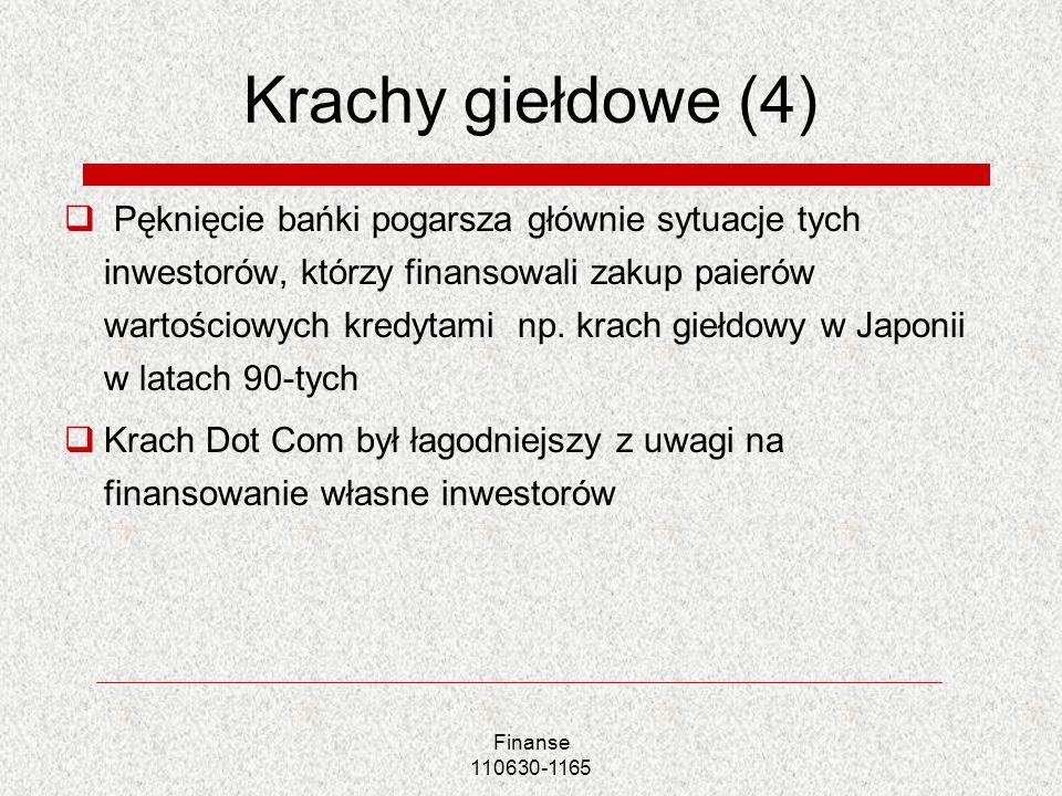 Finanse 110630-1165 Krachy giełdowe (4) Pęknięcie bańki pogarsza głównie sytuacje tych inwestorów, którzy finansowali zakup paierów wartościowych kred