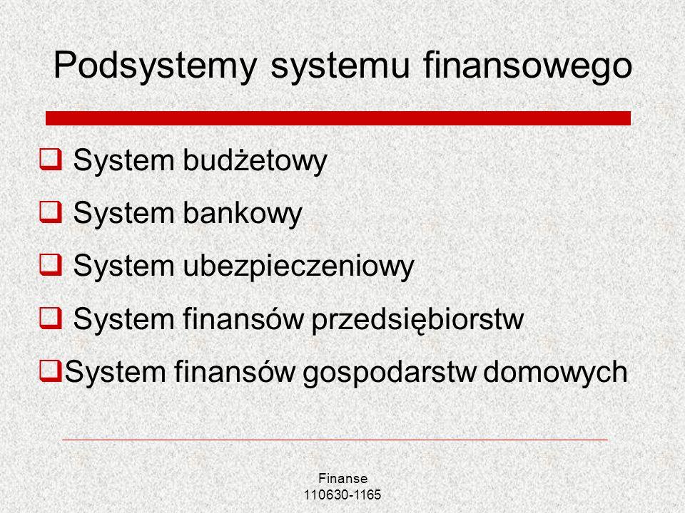 Finanse 110630-1165 Podsystemy systemu finansowego System budżetowy System bankowy System ubezpieczeniowy System finansów przedsiębiorstw System finan