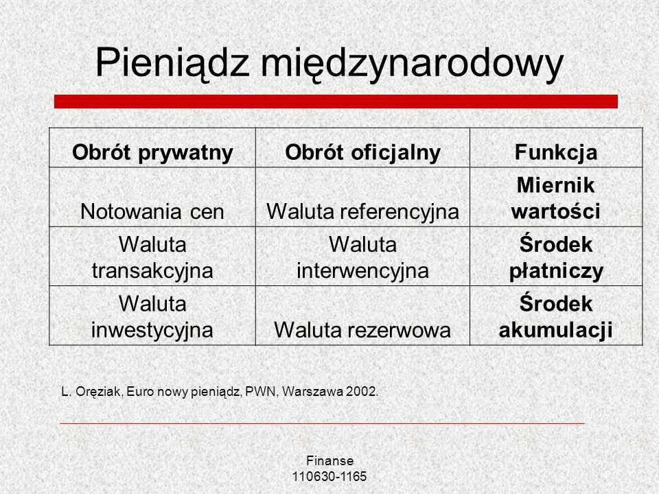 Finanse 110630-1165 Pieniądz międzynarodowy L. Oręziak, Euro nowy pieniądz, PWN, Warszawa 2002. Obrót prywatnyObrót oficjalnyFunkcja Notowania cenWalu
