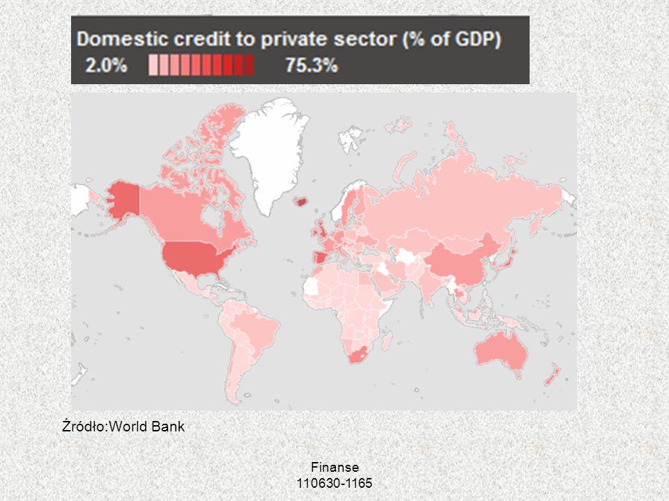 Źródło:World Bank Finanse 110630-1165