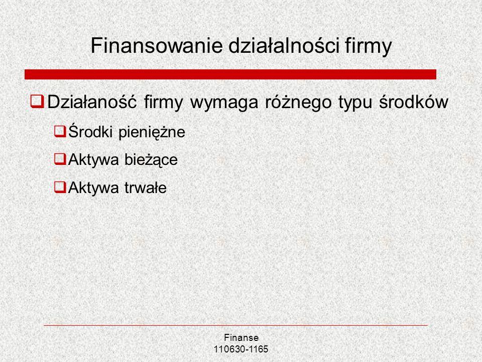 Finansowanie działalności firmy Działaność firmy wymaga różnego typu środków Środki pieniężne Aktywa bieżące Aktywa trwałe Finanse 110630-1165