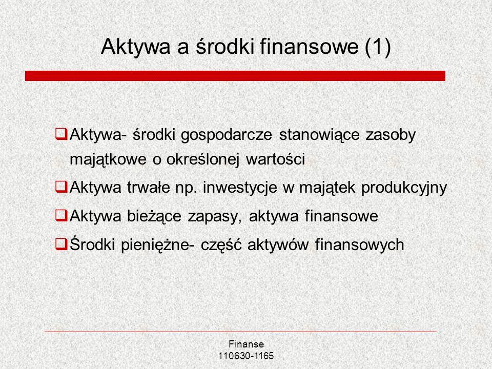 Aktywa a środki finansowe (1) Aktywa- środki gospodarcze stanowiące zasoby majątkowe o określonej wartości Aktywa trwałe np. inwestycje w majątek prod