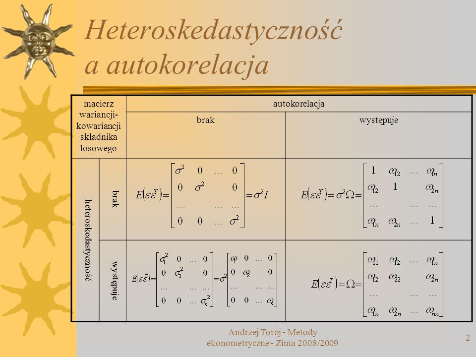macierz wariancji- kowariancji składnika losowego autokorelacja brakwystępuje heteroskedastyczność brak występuje Heteroskedastyczność a autokorelacja