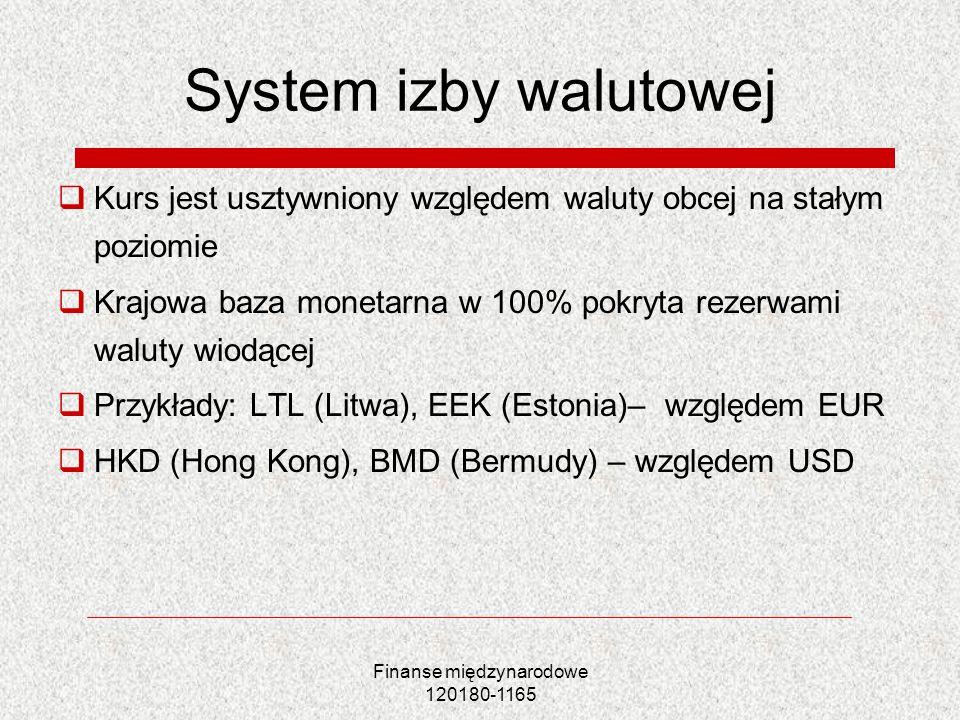 Finanse międzynarodowe 120180-1165 System izby walutowej Kurs jest usztywniony względem waluty obcej na stałym poziomie Krajowa baza monetarna w 100%