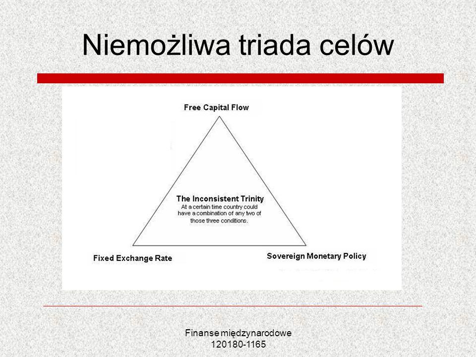 Finanse międzynarodowe 120180-1165 Niemożliwa triada celów