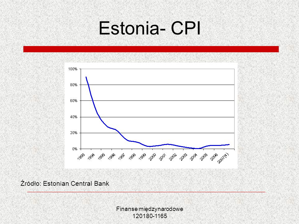 Finanse międzynarodowe 120180-1165 Estonia- CPI Źródło: Estonian Central Bank