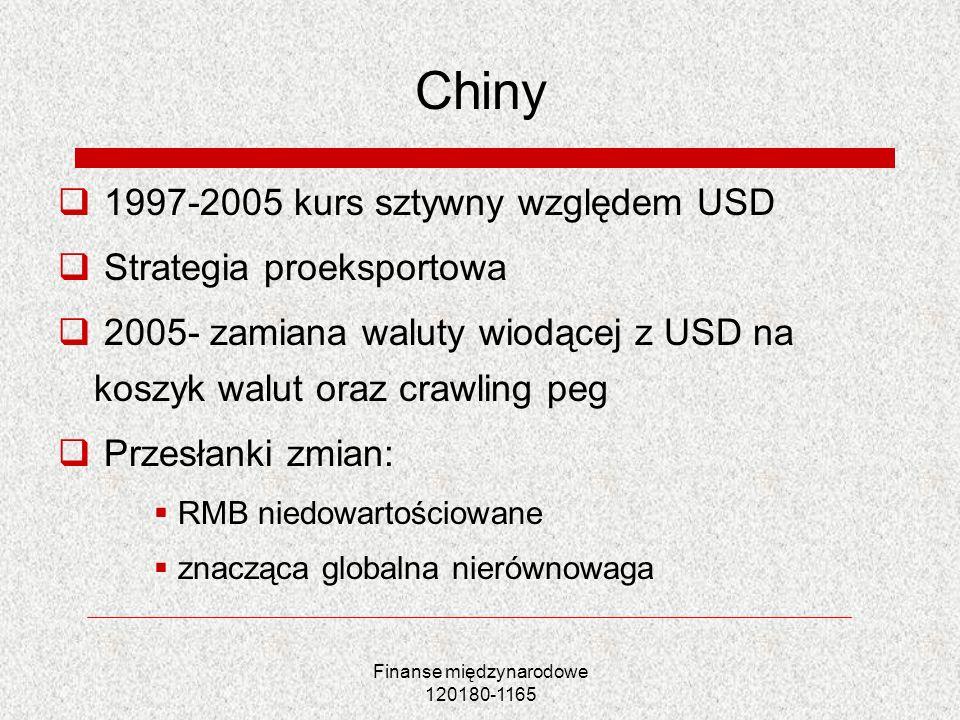 Finanse międzynarodowe 120180-1165 Chiny 1997-2005 kurs sztywny względem USD Strategia proeksportowa 2005- zamiana waluty wiodącej z USD na koszyk wal