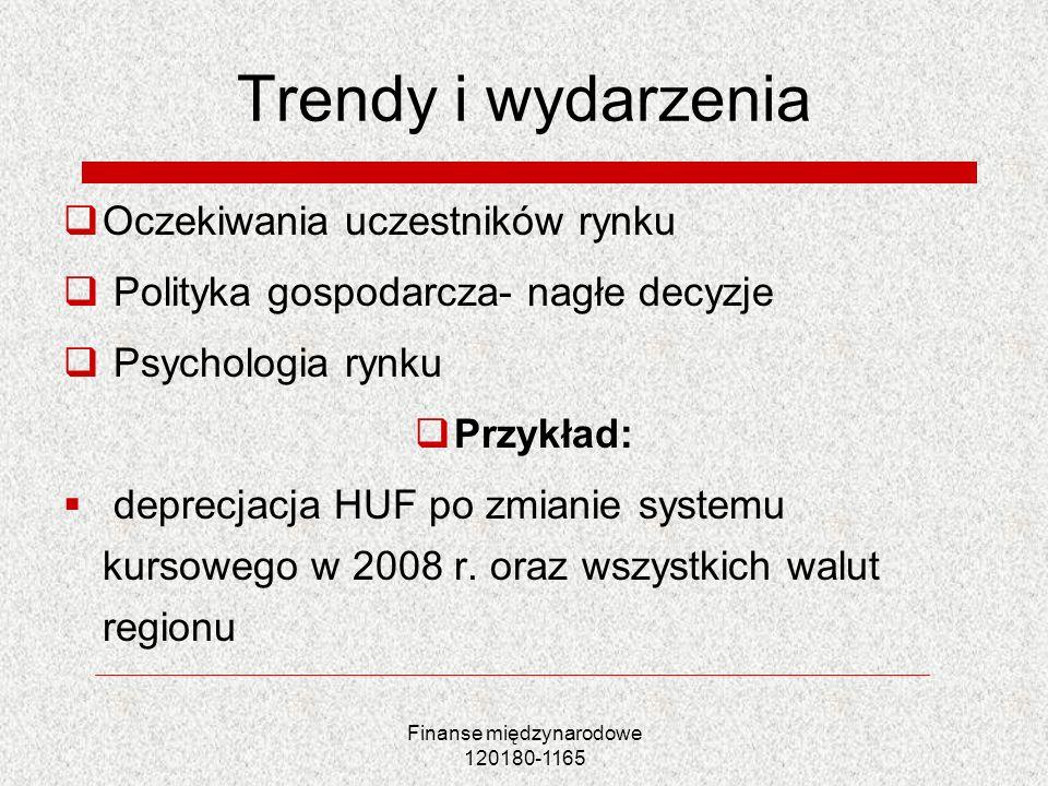 Finanse międzynarodowe 120180-1165 Trendy i wydarzenia Oczekiwania uczestników rynku Polityka gospodarcza- nagłe decyzje Psychologia rynku Przykład: d
