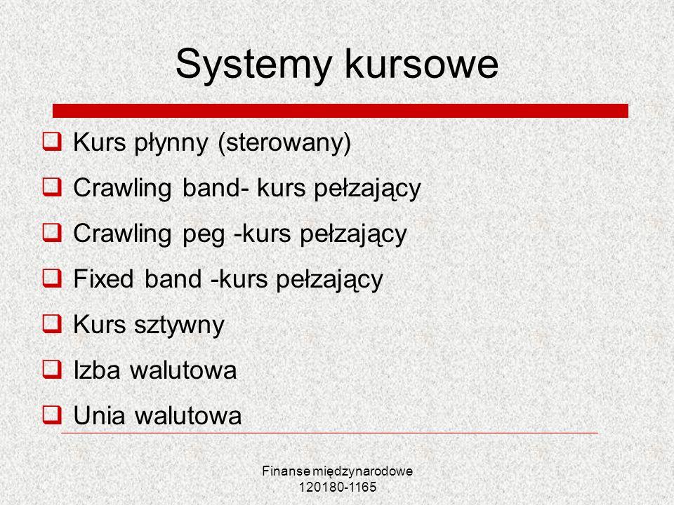 Finanse międzynarodowe 120180-1165 Systemy kursowe Kurs płynny (sterowany) Crawling band- kurs pełzający Crawling peg -kurs pełzający Fixed band -kurs