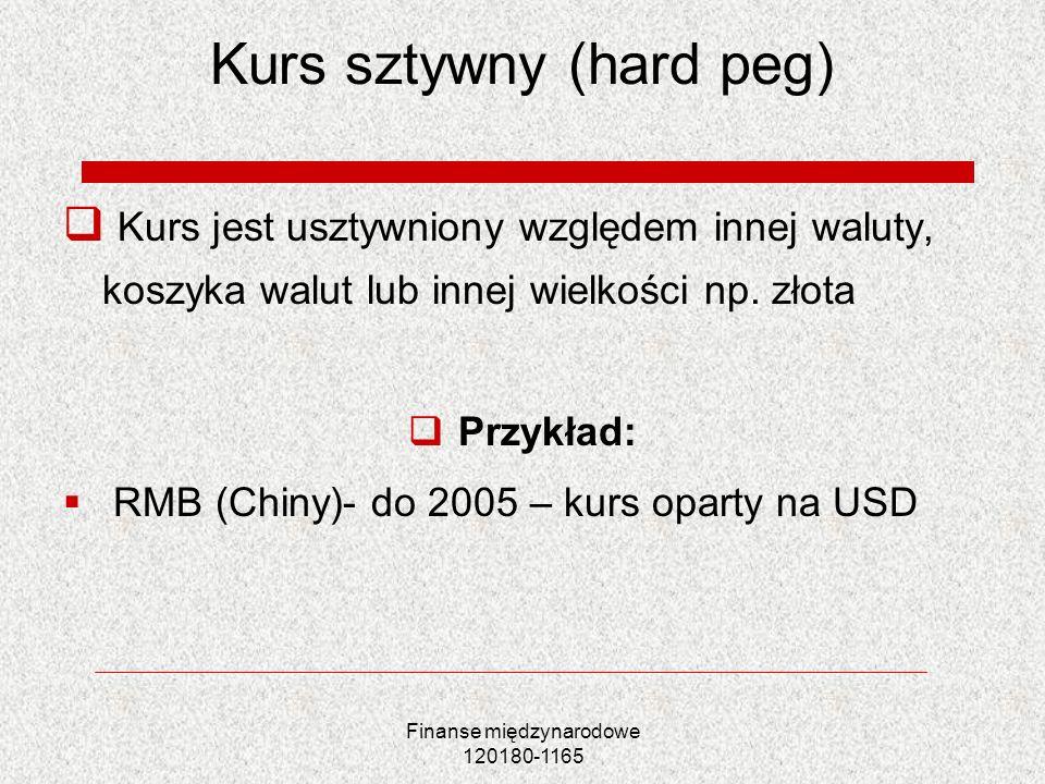 Finanse międzynarodowe 120180-1165 System izby walutowej Kurs jest usztywniony względem waluty obcej na stałym poziomie Krajowa baza monetarna w 100% pokryta rezerwami waluty wiodącej Przykłady: LTL (Litwa), EEK (Estonia)– względem EUR HKD (Hong Kong), BMD (Bermudy) – względem USD