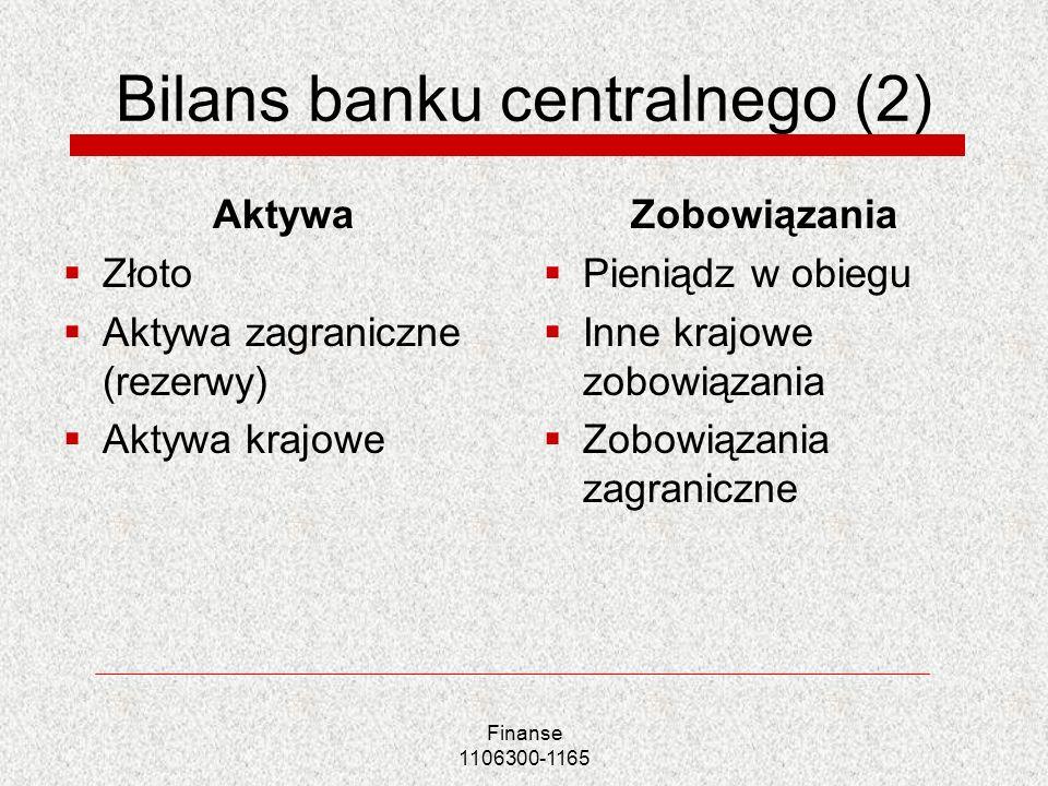 Bilans banku centralnego (2) Aktywa Złoto Aktywa zagraniczne (rezerwy) Aktywa krajowe Zobowiązania Pieniądz w obiegu Inne krajowe zobowiązania Zobowią