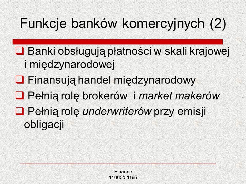 Finance 110631-1165 Funkcje banków komercyjnych (2) Banki obsługują płatności w skali krajowej i międzynarodowej Finansują handel międzynarodowy Pełni