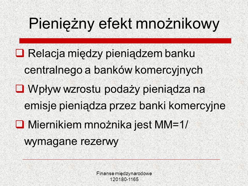Finanse międzynarodowe 120180-1165 Pieniężny efekt mnożnikowy Relacja między pieniądzem banku centralnego a banków komercyjnych Wpływ wzrostu podaży p