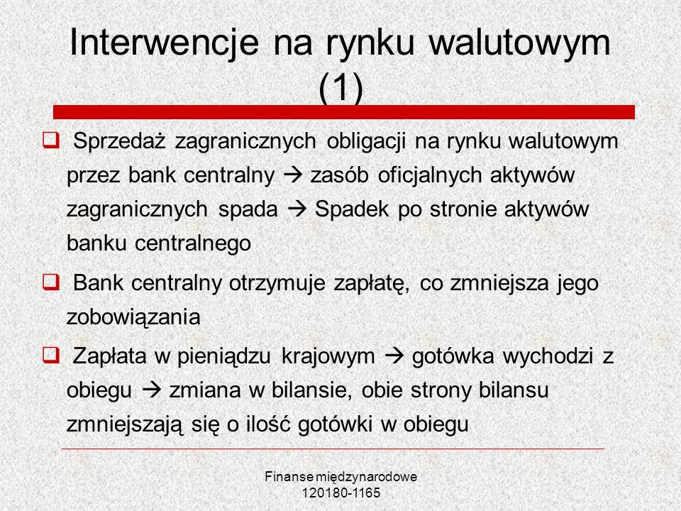 Finanse międzynarodowe 120180-1165 Interwencje na rynku walutowym (1) Sprzedaż zagranicznych obligacji na rynku walutowym przez bank centralny zasób o