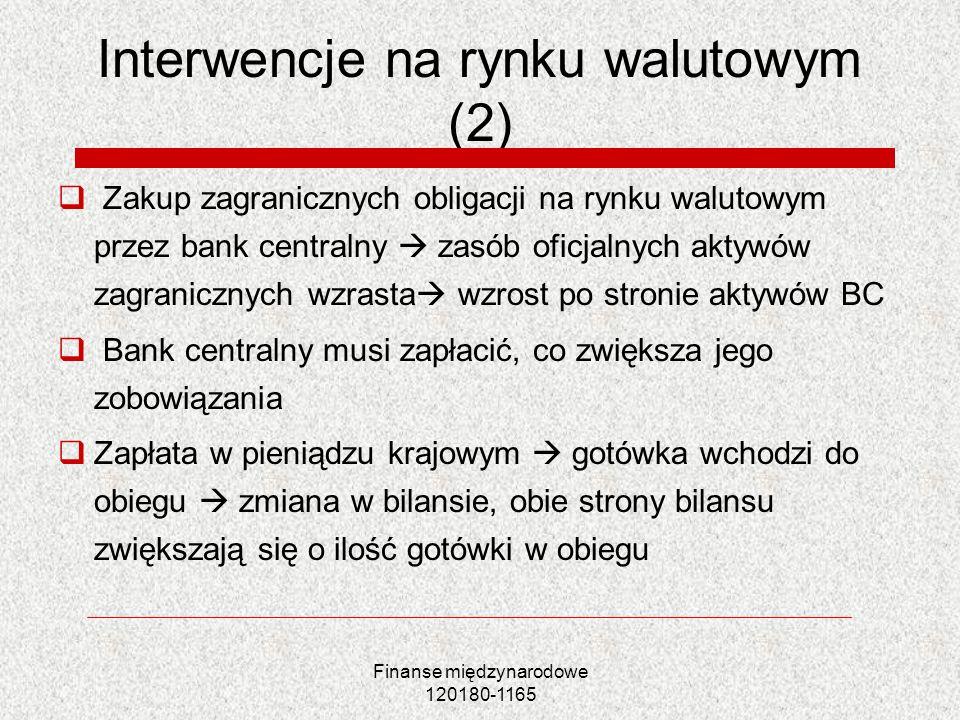 Finanse międzynarodowe 120180-1165 Interwencje na rynku walutowym (2) Zakup zagranicznych obligacji na rynku walutowym przez bank centralny zasób ofic