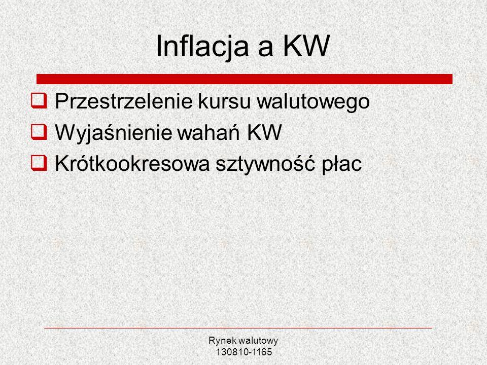 Rynek walutowy 130810-1165 Inflacja a KW Przestrzelenie kursu walutowego Wyjaśnienie wahań KW Krótkookresowa sztywność płac
