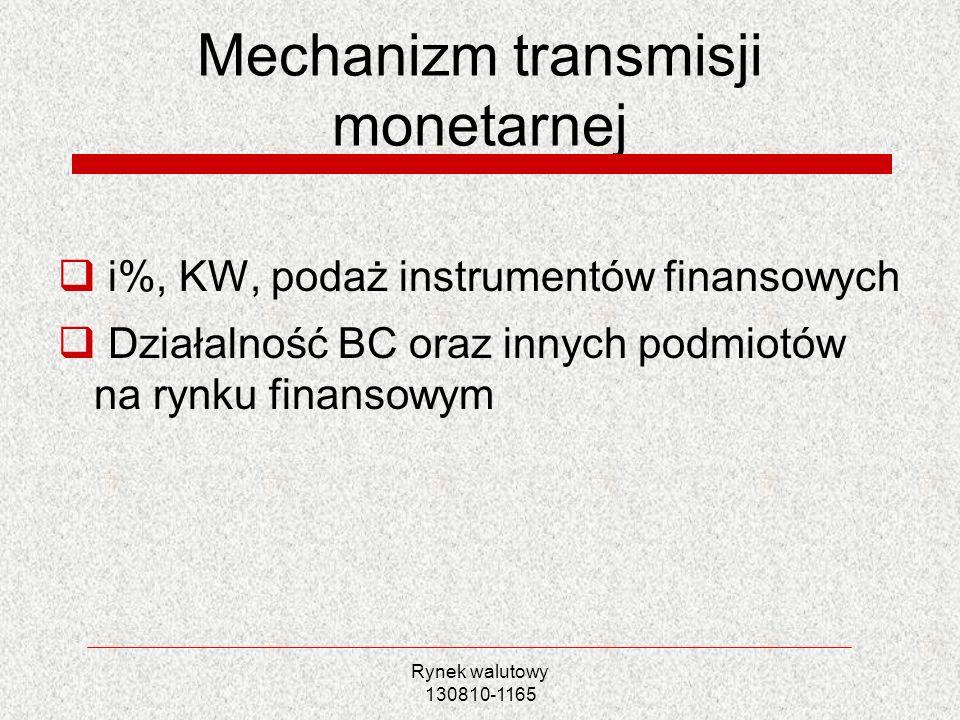 Rynek walutowy 130810-1165 Mechanizm transmisji monetarnej i%, KW, podaż instrumentów finansowych Działalność BC oraz innych podmiotów na rynku finans