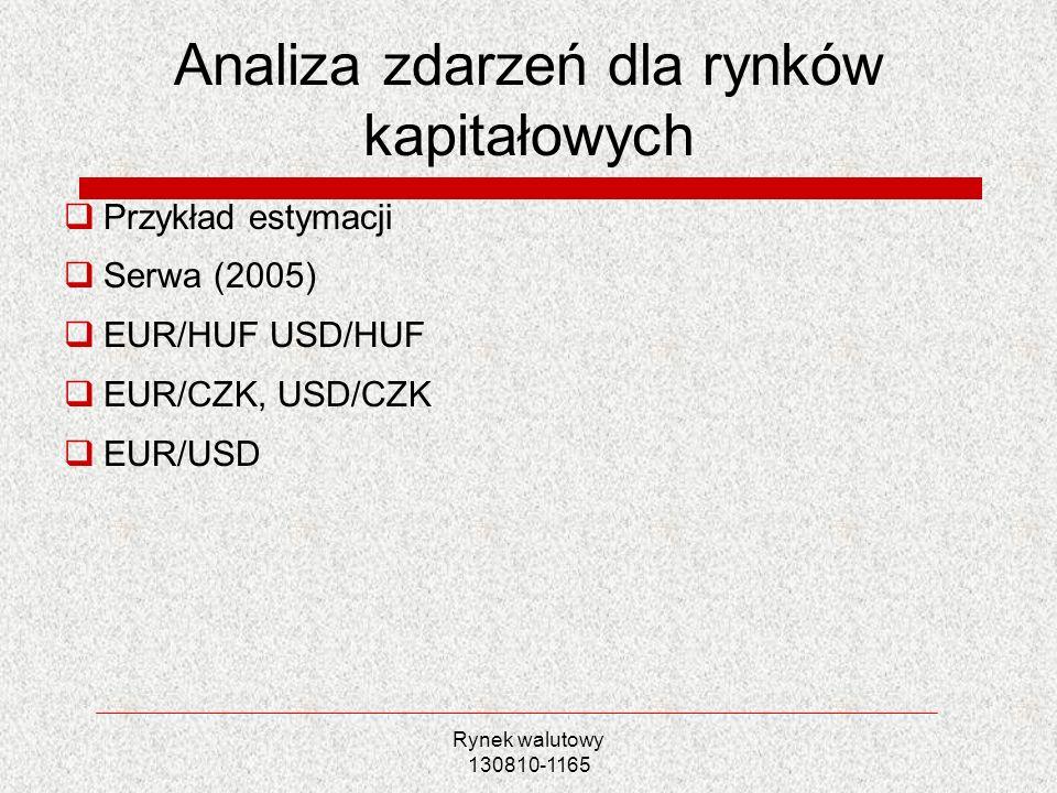 Rynek walutowy 130810-1165 Analiza zdarzeń dla rynków kapitałowych Przykład estymacji Serwa (2005) EUR/HUF USD/HUF EUR/CZK, USD/CZK EUR/USD
