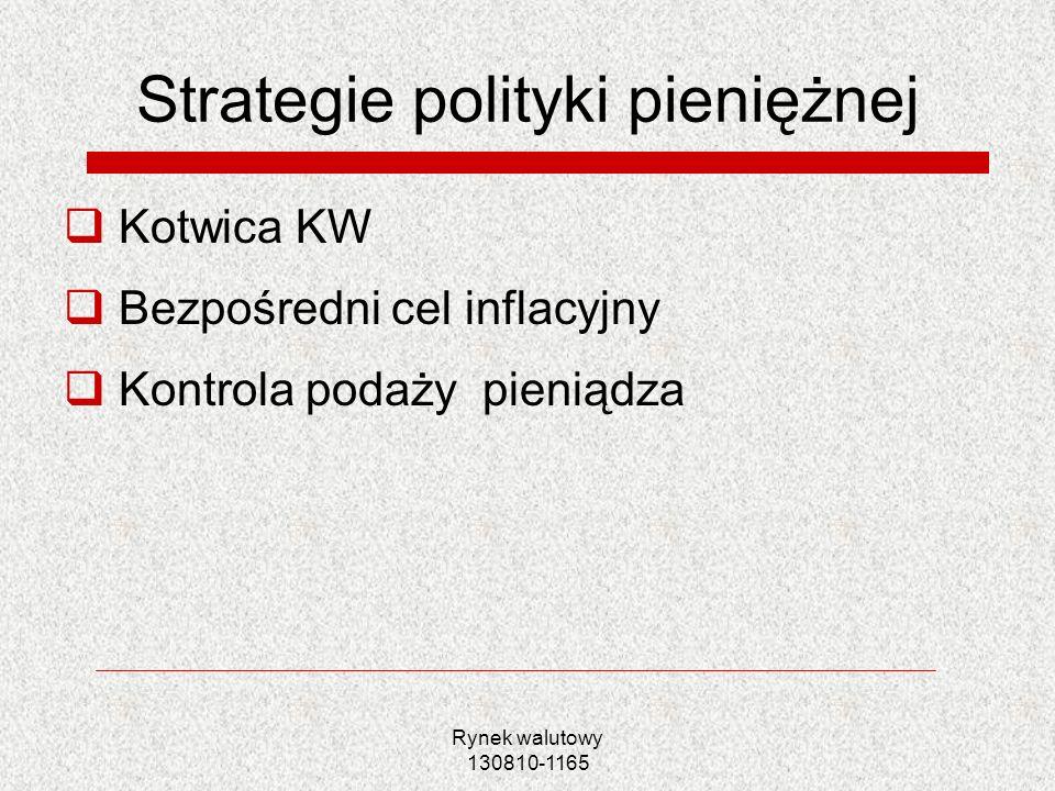 Rynek walutowy 130810-1165 Strategie polityki pieniężnej Kotwica KW Bezpośredni cel inflacyjny Kontrola podaży pieniądza