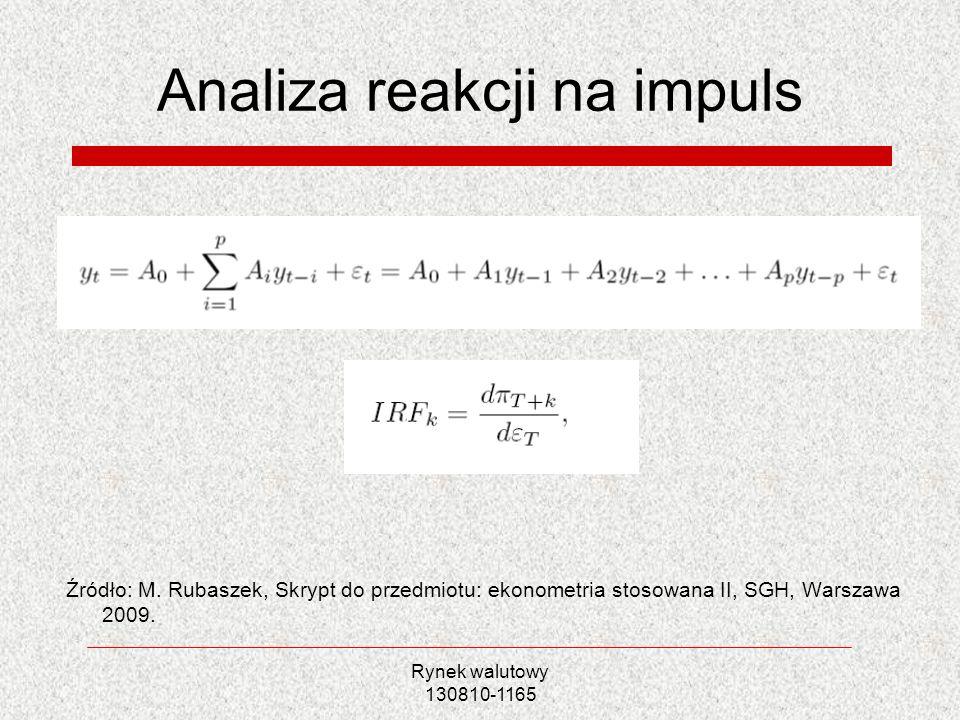 Rynek walutowy 130810-1165 Analiza reakcji na impuls Źródło: M. Rubaszek, Skrypt do przedmiotu: ekonometria stosowana II, SGH, Warszawa 2009.