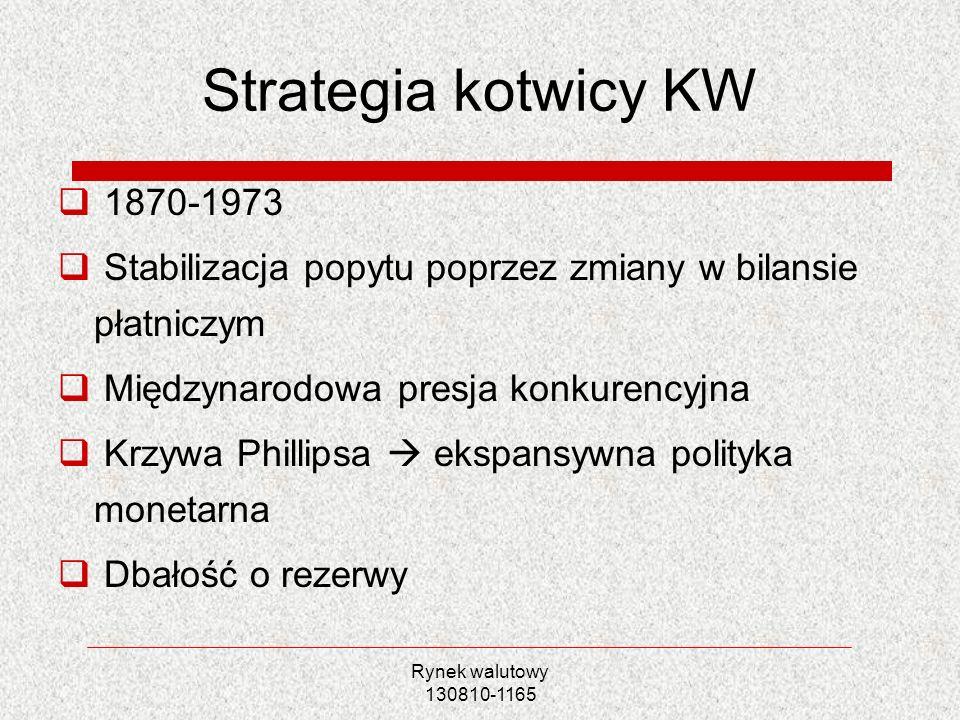 Rynek walutowy 130810-1165 Strategia kotwicy KW 1870-1973 Stabilizacja popytu poprzez zmiany w bilansie płatniczym Międzynarodowa presja konkurencyjna