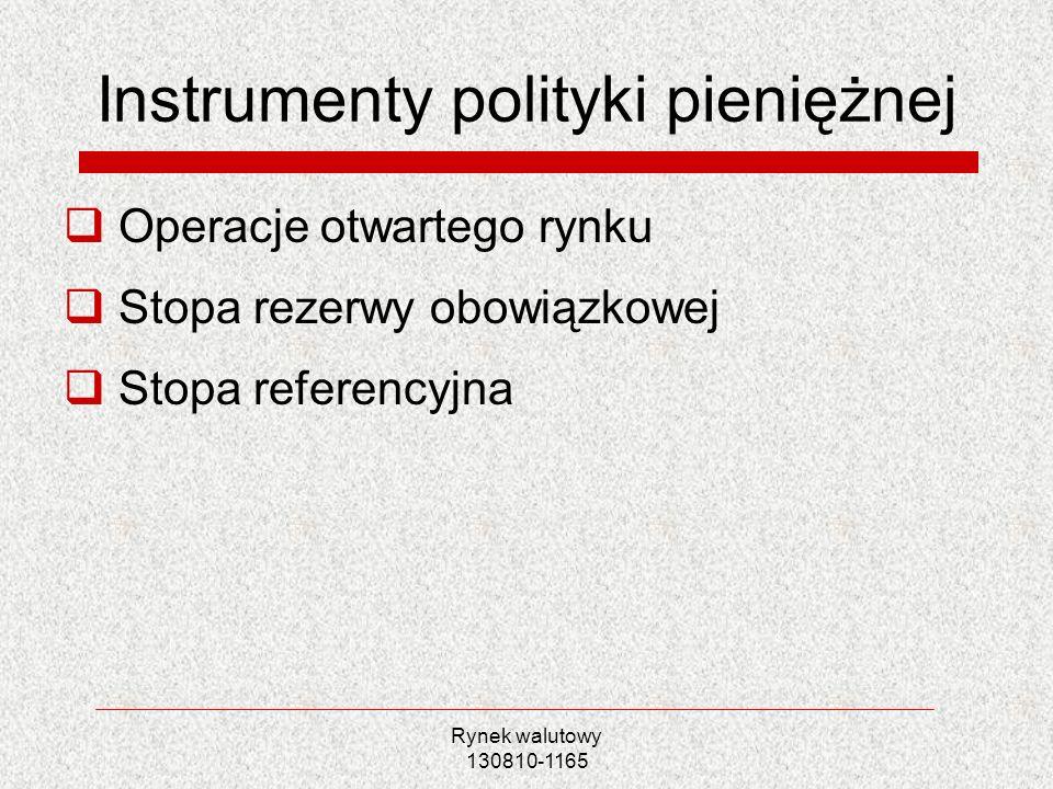 Rynek walutowy 130810-1165 Instrumenty polityki pieniężnej Operacje otwartego rynku Stopa rezerwy obowiązkowej Stopa referencyjna