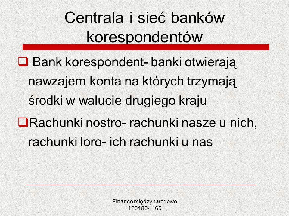 Finanse międzynarodowe 120180-1165 Centrala i sieć banków korespondentów Bank korespondent- banki otwierają nawzajem konta na których trzymają środki