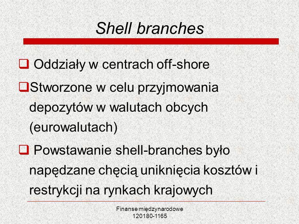 Finanse międzynarodowe 120180-1165 Shell branches Oddziały w centrach off-shore Stworzone w celu przyjmowania depozytów w walutach obcych (eurowalutac