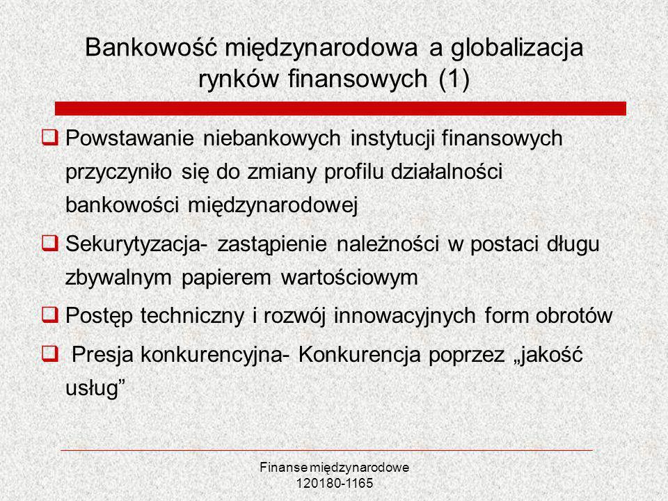 Finanse międzynarodowe 120180-1165 Bankowość międzynarodowa a globalizacja rynków finansowych (1) Powstawanie niebankowych instytucji finansowych przy