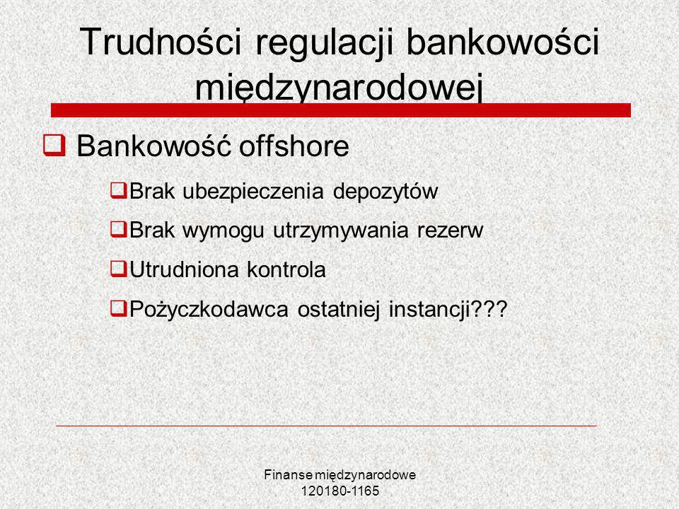 Finanse międzynarodowe 120180-1165 Trudności regulacji bankowości międzynarodowej Bankowość offshore Brak ubezpieczenia depozytów Brak wymogu utrzymyw