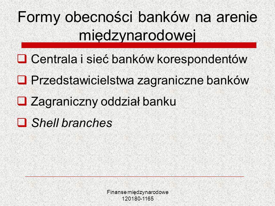 Finanse międzynarodowe 120180-1165 Formy obecności banków na arenie międzynarodowej Centrala i sieć banków korespondentów Przedstawicielstwa zagranicz