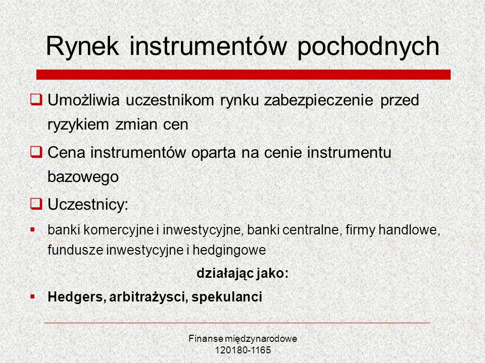 Finanse międzynarodowe 120180-1165 Rynek instrumentów pochodnych Umożliwia uczestnikom rynku zabezpieczenie przed ryzykiem zmian cen Cena instrumentów