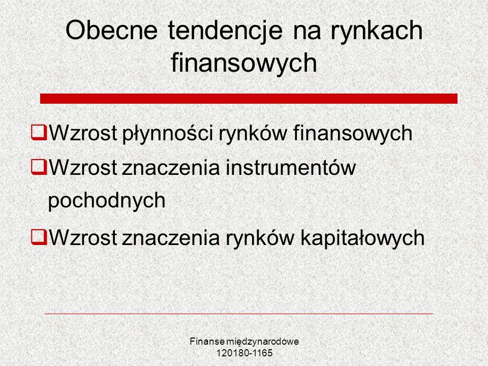 Finanse międzynarodowe 120180-1165 Obecne tendencje na rynkach finansowych Wzrost płynności rynków finansowych Wzrost znaczenia instrumentów pochodnyc